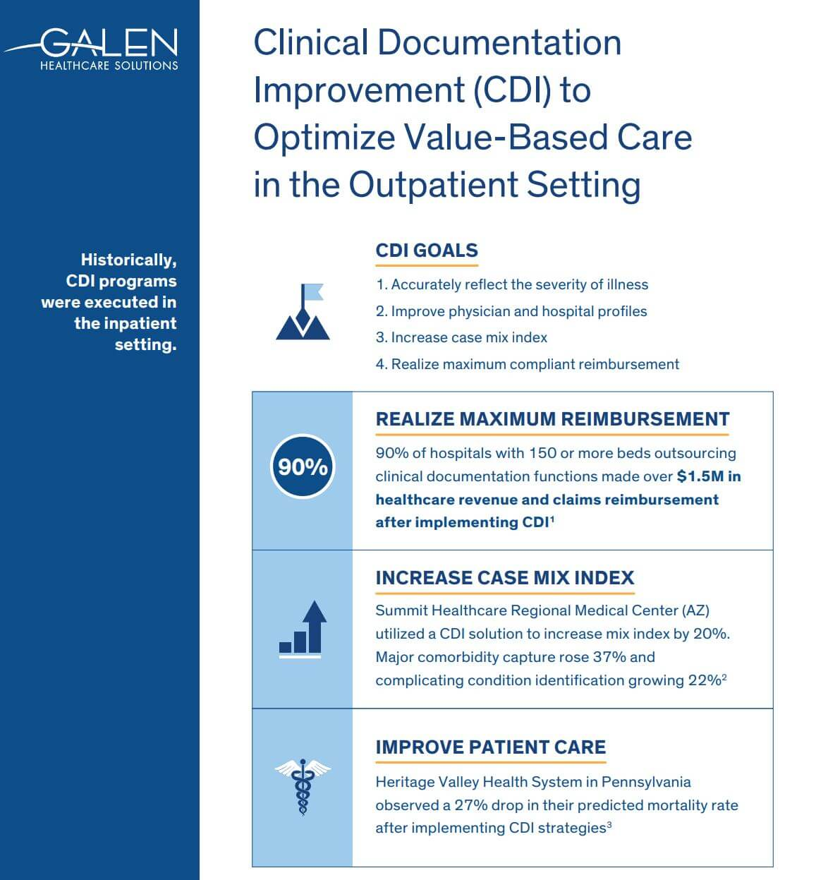 Outpatient Clinical Documentation Improvement Infographic