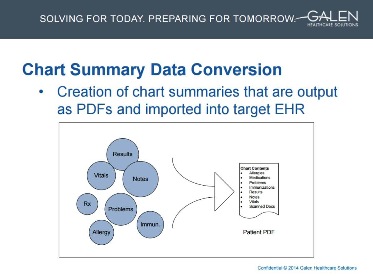 Data conversion requirements and strategy