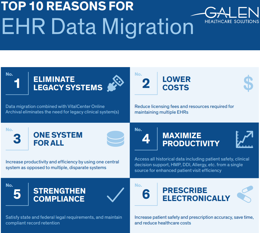 Top 10 Reasons for EHR Data Migration