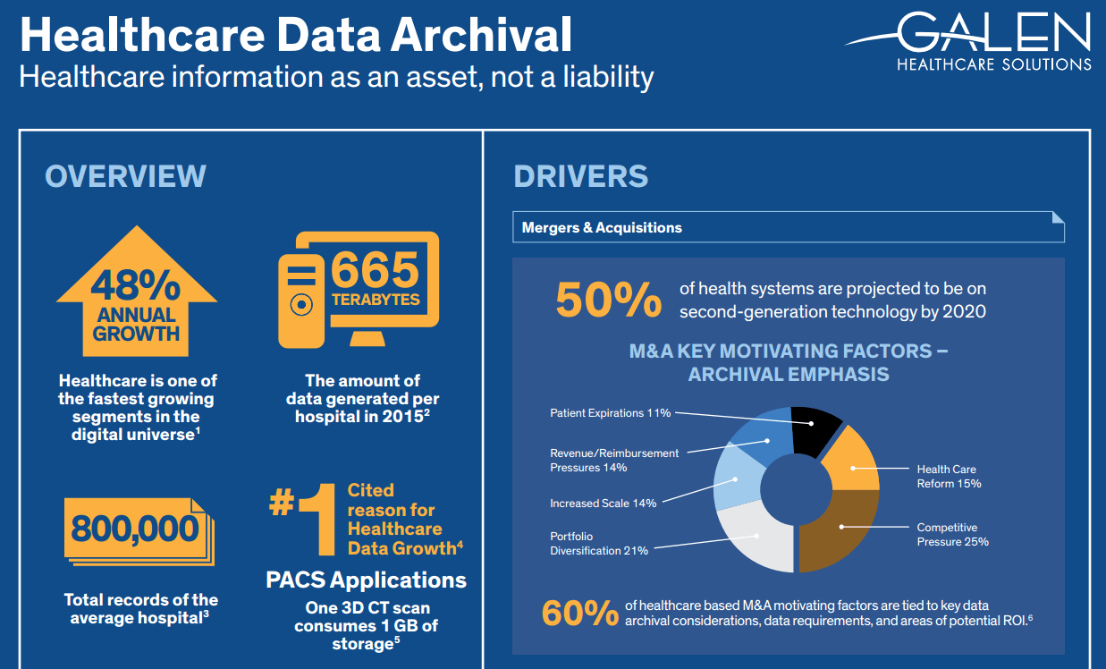 Archival Infographic Preview